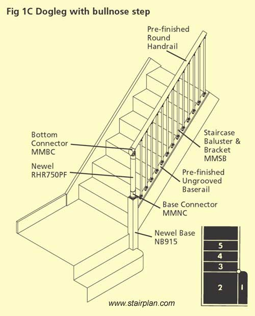 Fusion stairparts configurations for Quarter landing staircase