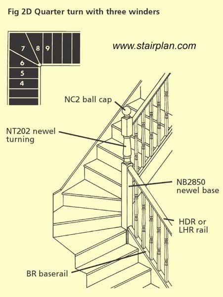 Standard Winder Handrail Detail